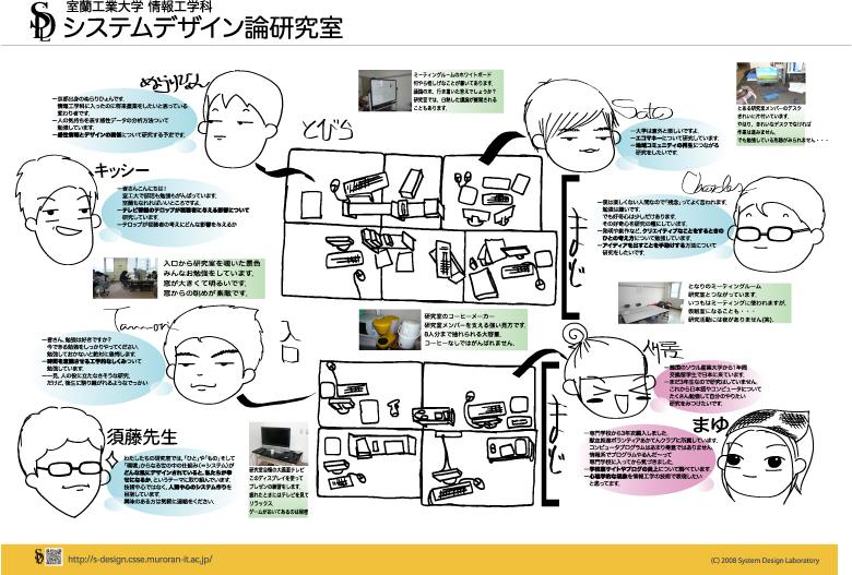 OpenCampus2008.jpg